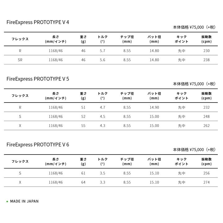 ct_fe-prototype v